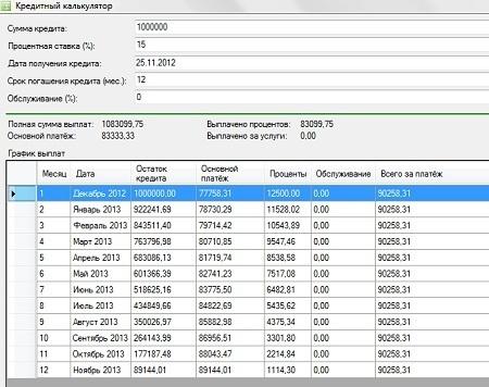 розрахунок помісячних аннуітіетних платежів